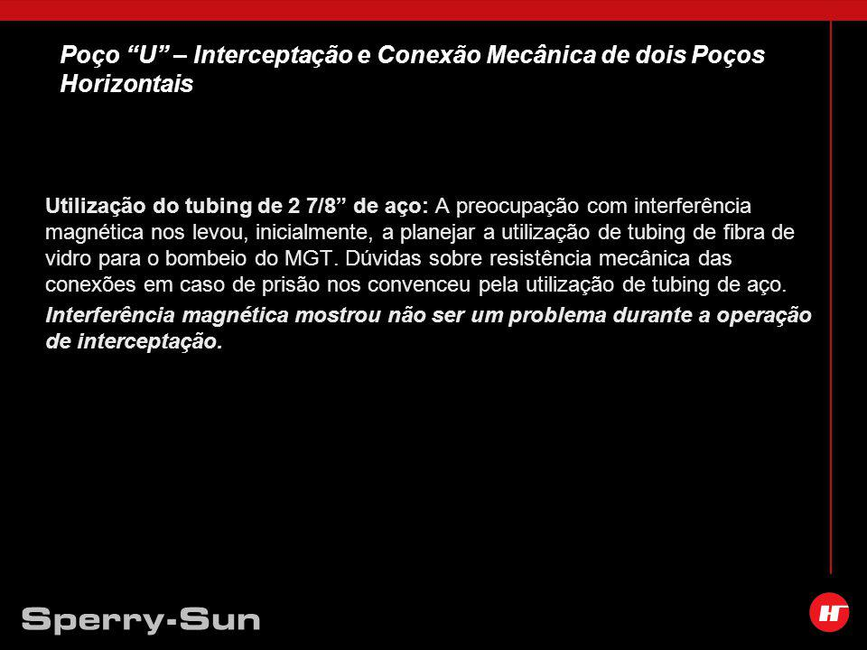 Poço U – Interceptação e Conexão Mecânica de dois Poços Horizontais