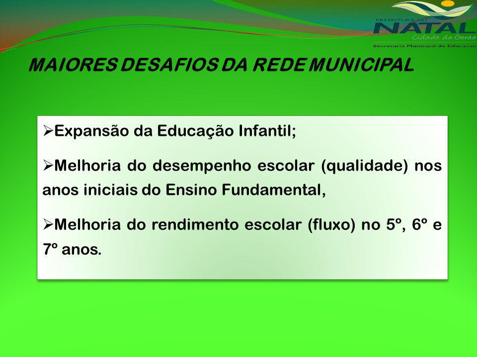 MAIORES DESAFIOS DA REDE MUNICIPAL