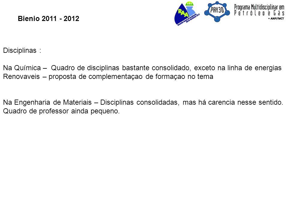 Bienio 2011 - 2012 Disciplinas : Na Química – Quadro de disciplinas bastante consolidado, exceto na linha de energias.