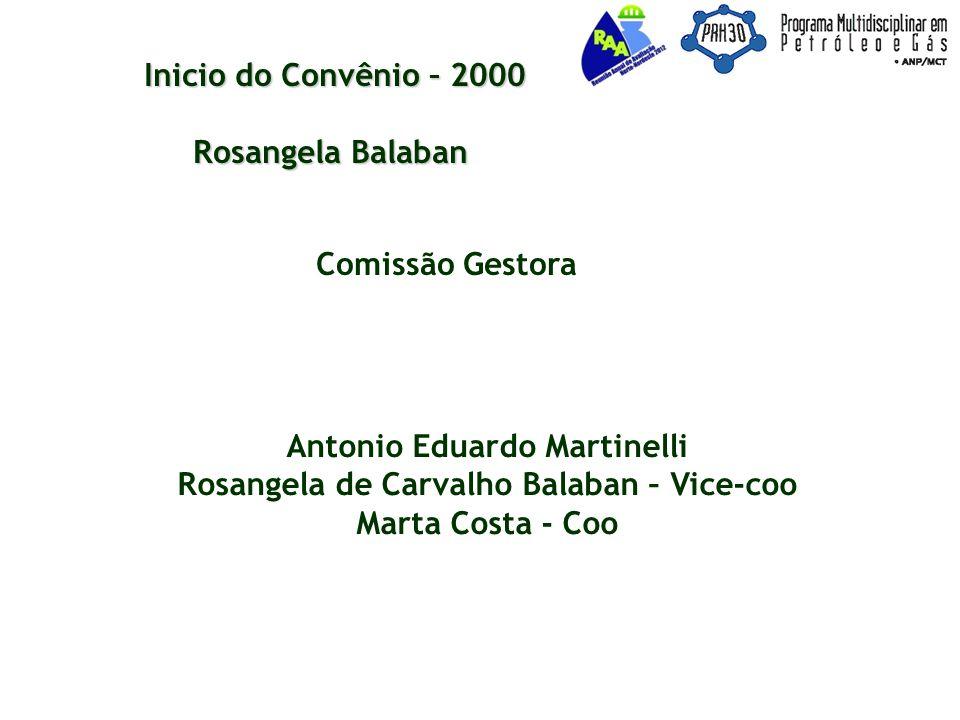 Antonio Eduardo Martinelli Rosangela de Carvalho Balaban – Vice-coo