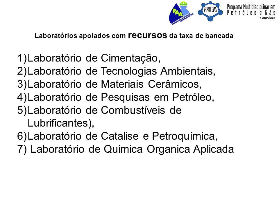 Laboratório de Cimentação, Laboratório de Tecnologias Ambientais,