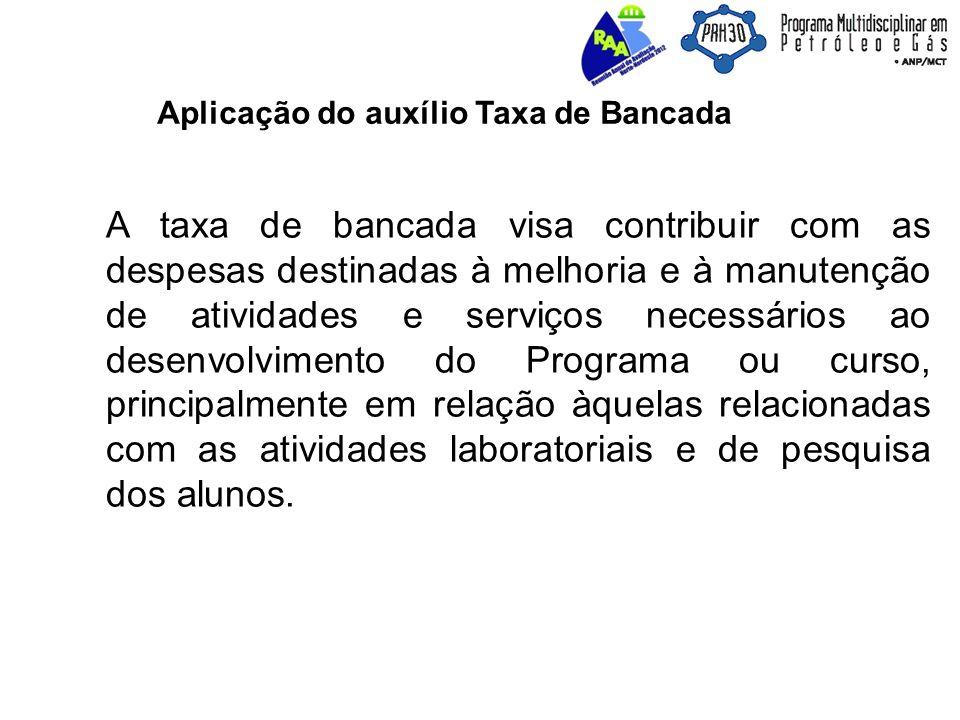 Aplicação do auxílio Taxa de Bancada