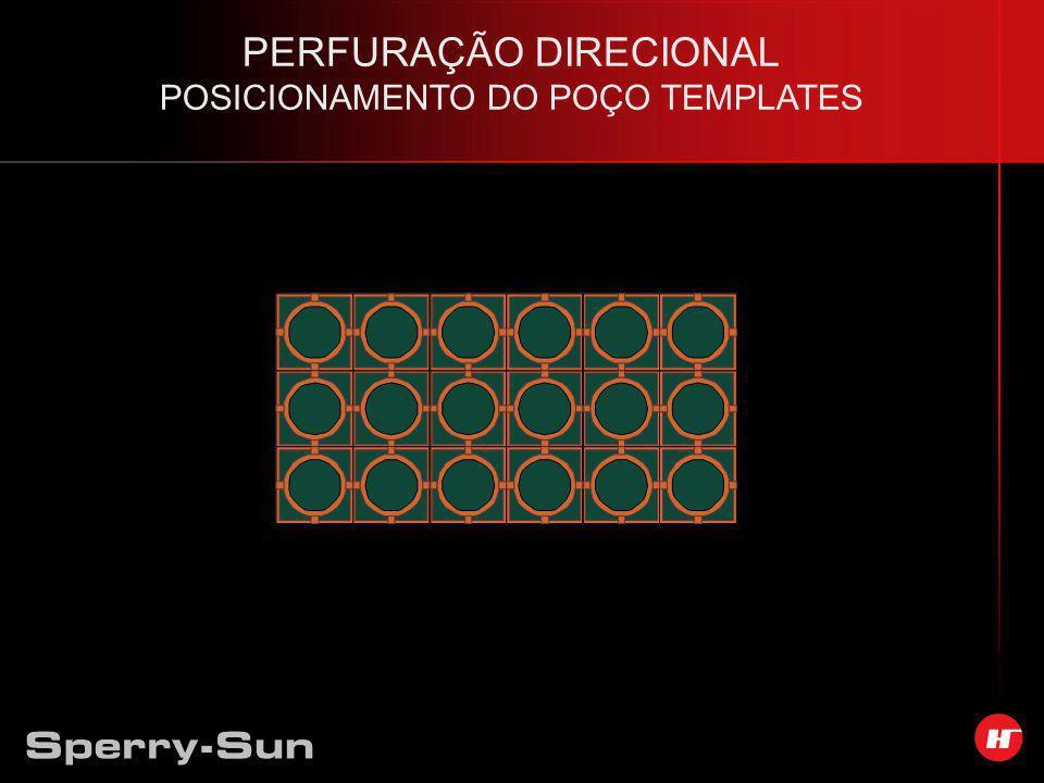 PERFURAÇÃO DIRECIONAL POSICIONAMENTO DO POÇO TEMPLATES