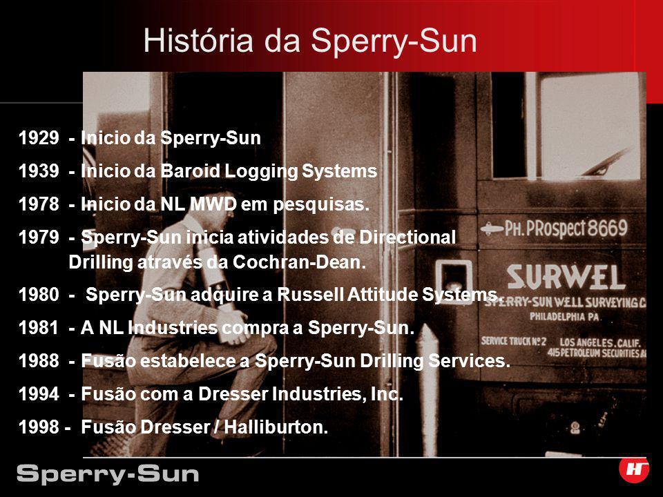 História da Sperry-Sun