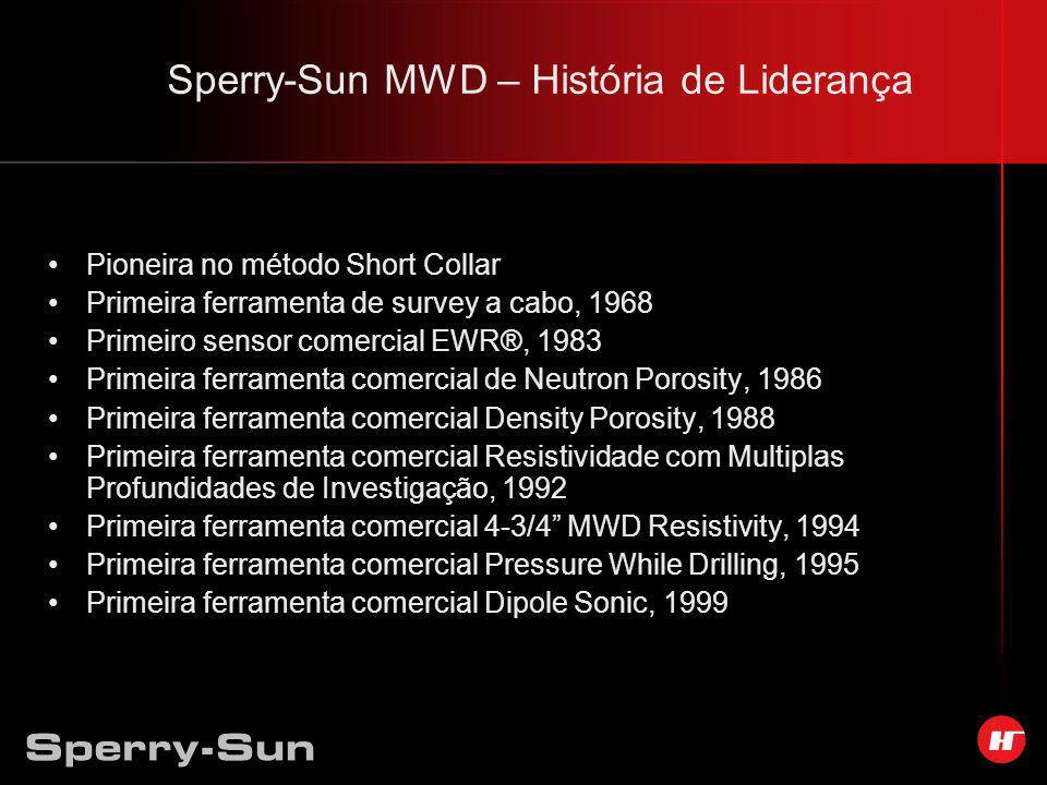 Sperry-Sun MWD – História de Liderança