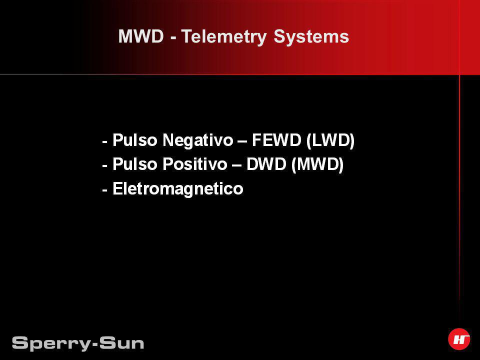MWD - Telemetry Systems