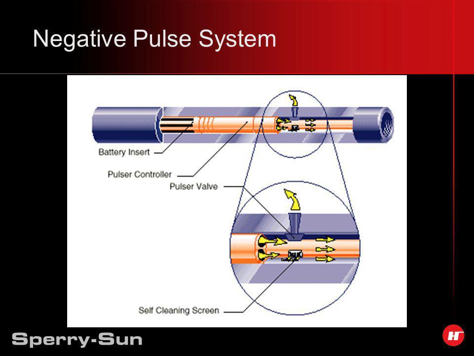 Negative Pulse System