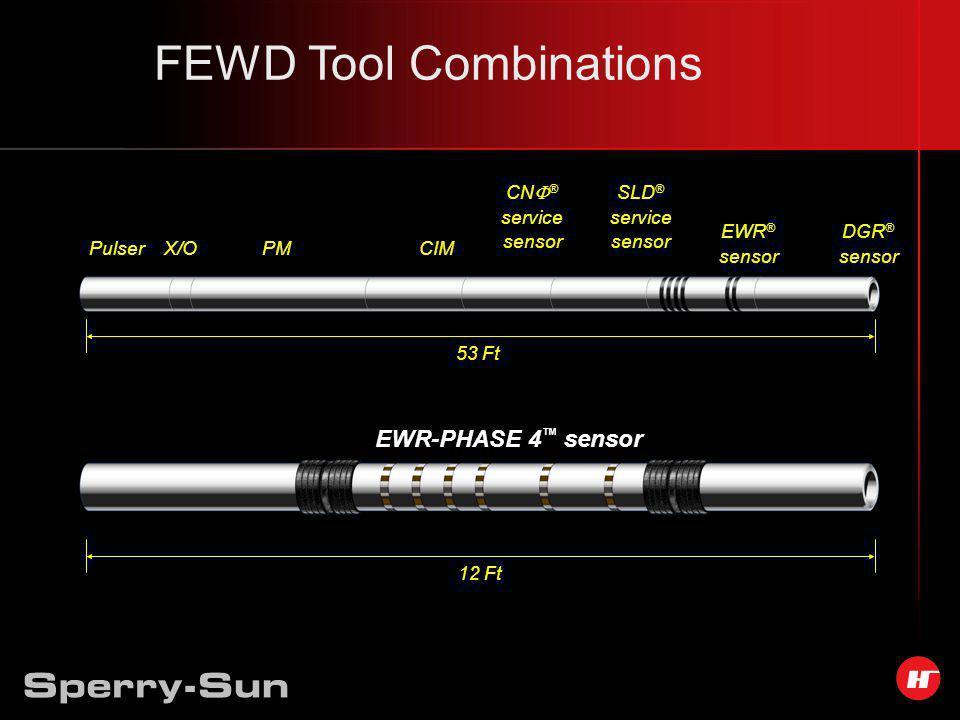 FEWD Tool Combinations
