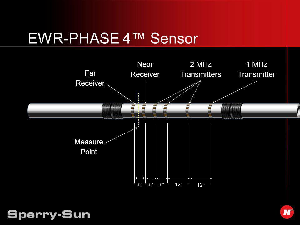 EWR-PHASE 4™ Sensor Near Receiver 2 MHz Transmitters 1 MHz Transmitter