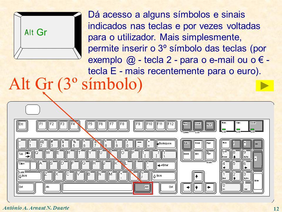 Dá acesso a alguns símbolos e sinais indicados nas teclas e por vezes voltadas para o utilizador. Mais simplesmente, permite inserir o 3º símbolo das teclas (por exemplo @ - tecla 2 - para o e-mail ou o € - tecla E - mais recentemente para o euro).