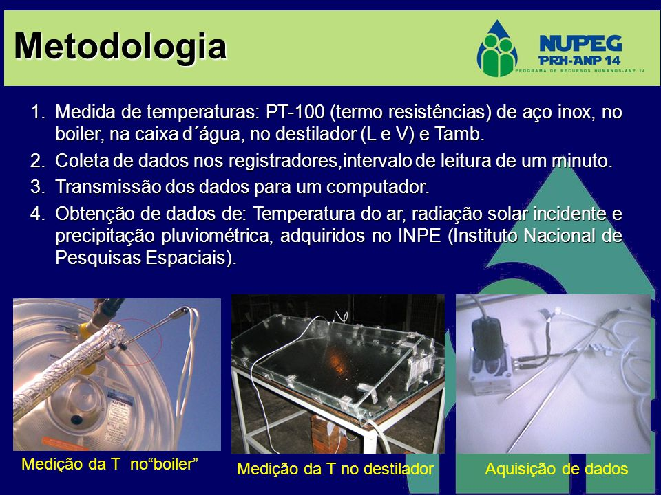 Metodologia Medida de temperaturas: PT-100 (termo resistências) de aço inox, no boiler, na caixa d´água, no destilador (L e V) e Tamb.