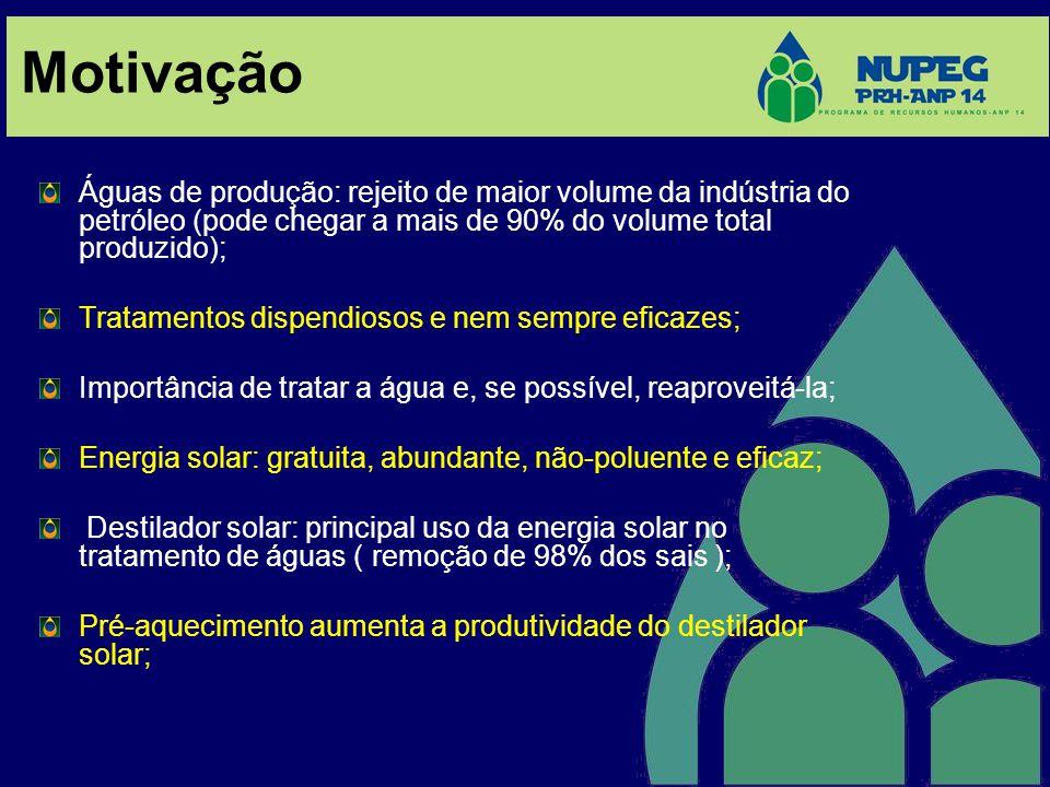 Motivação Águas de produção: rejeito de maior volume da indústria do petróleo (pode chegar a mais de 90% do volume total produzido);