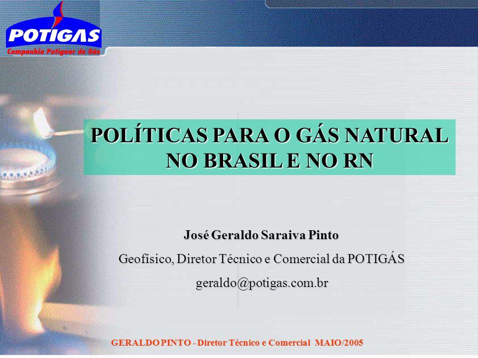 POLÍTICAS PARA O GÁS NATURAL NO BRASIL E NO RN