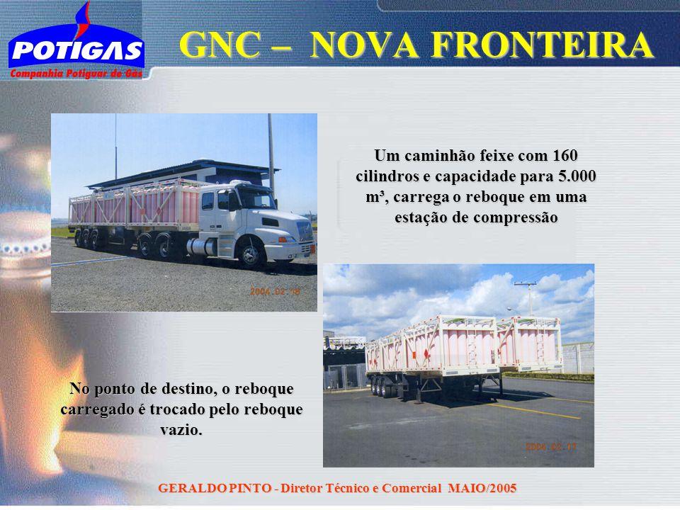 GNC – NOVA FRONTEIRA Um caminhão feixe com 160 cilindros e capacidade para 5.000 m³, carrega o reboque em uma estação de compressão.