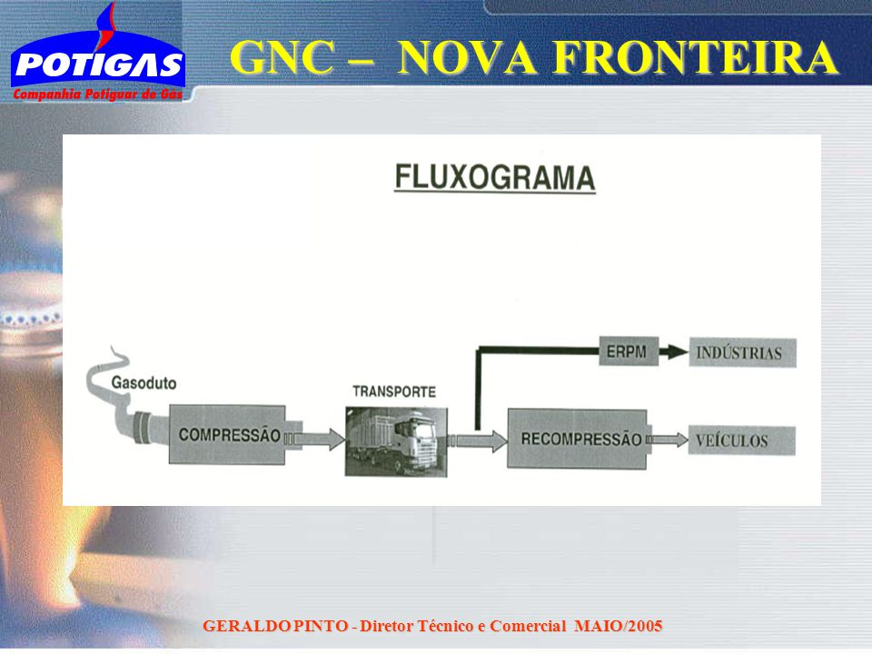 GERALDO PINTO - Diretor Técnico e Comercial MAIO/2005
