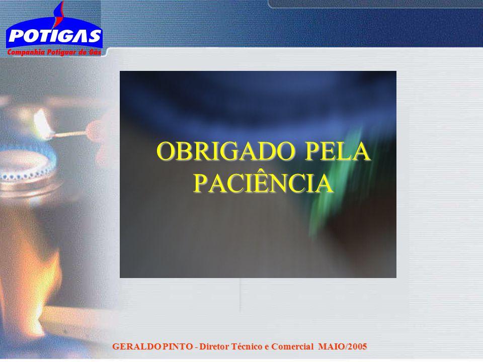 OBRIGADO PELA PACIÊNCIA
