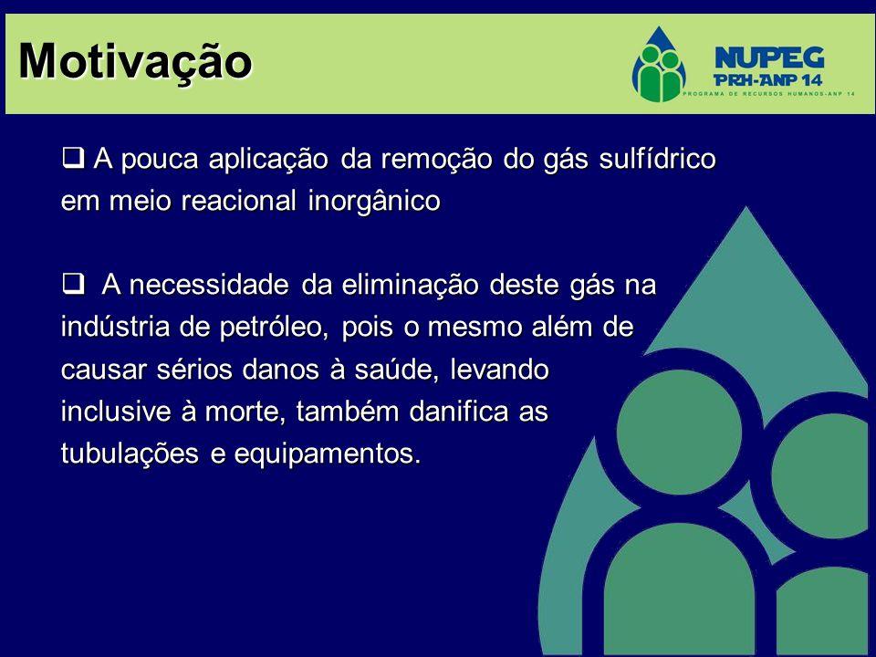 Motivação A pouca aplicação da remoção do gás sulfídrico