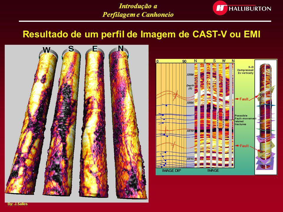 Resultado de um perfil de Imagem de CAST-V ou EMI