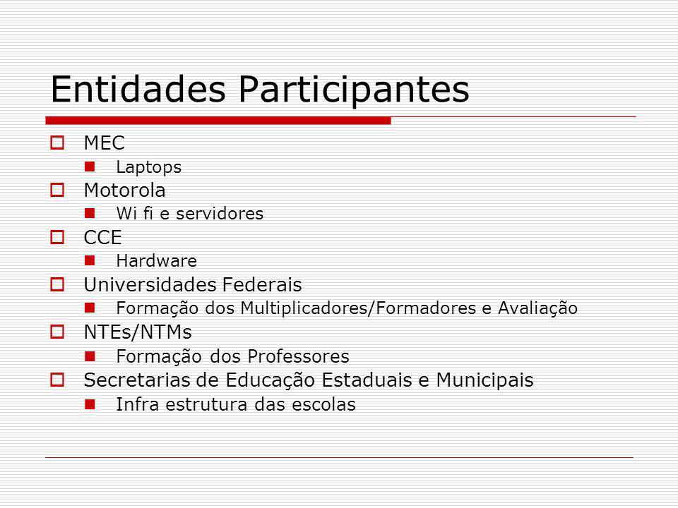 Entidades Participantes