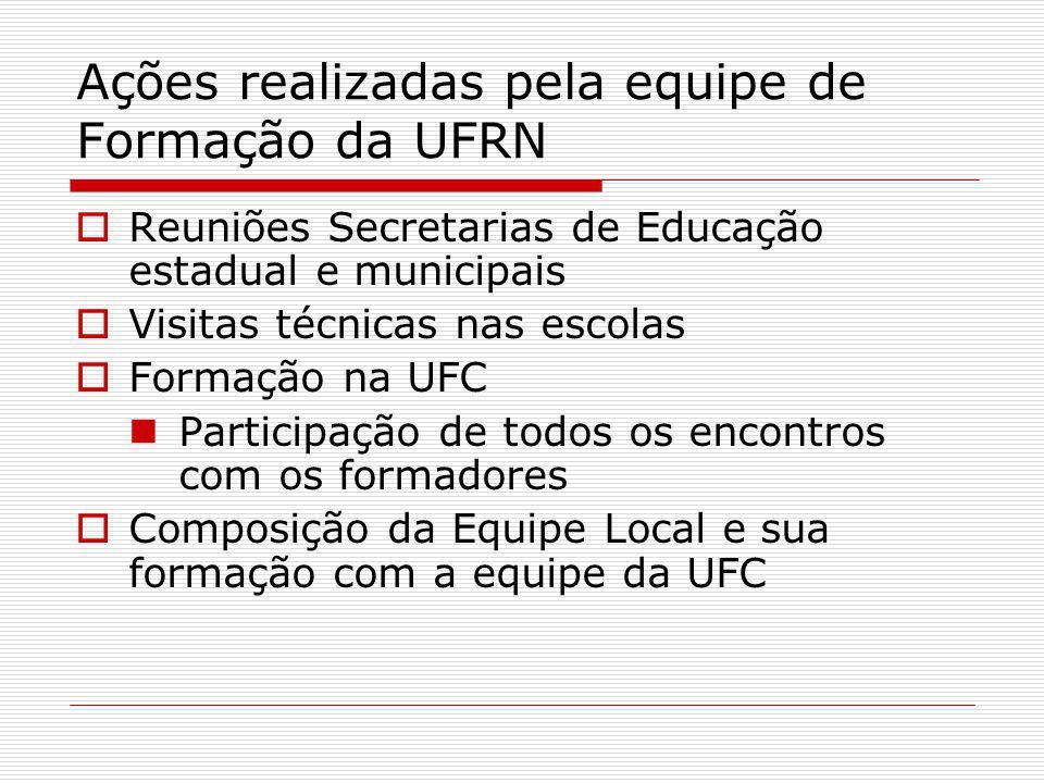 Ações realizadas pela equipe de Formação da UFRN