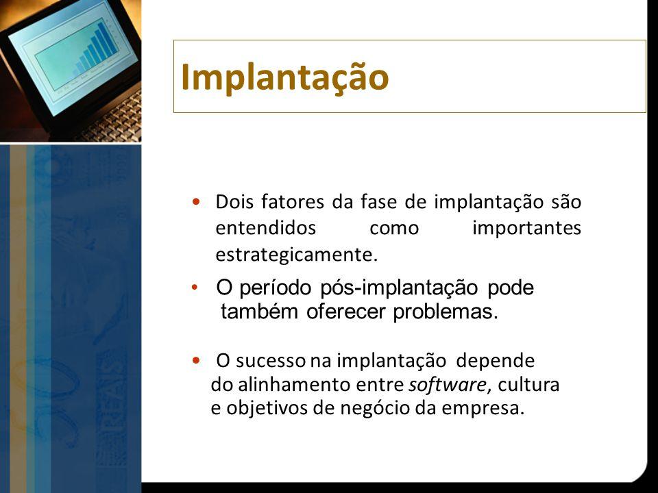 Implantação Dois fatores da fase de implantação são entendidos como importantes estrategicamente. O período pós-implantação pode.