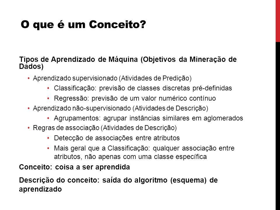 O que é um Conceito Tipos de Aprendizado de Máquina (Objetivos da Mineração de Dados) Aprendizado supervisionado (Atividades de Predição)