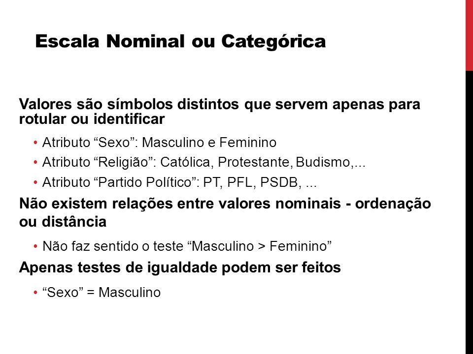 Escala Nominal ou Categórica