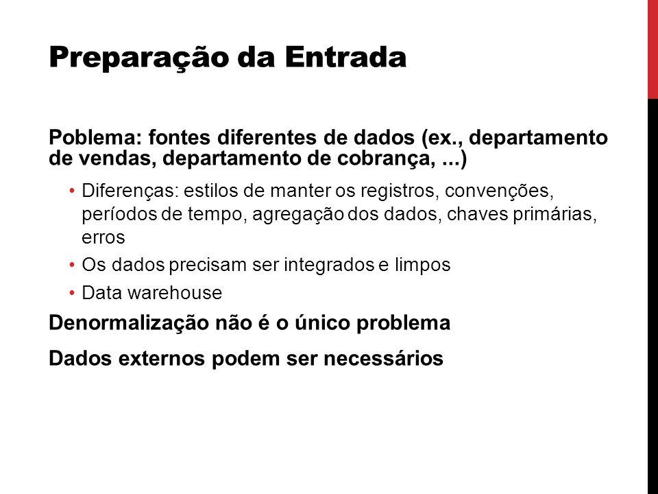 Preparação da Entrada Poblema: fontes diferentes de dados (ex., departamento de vendas, departamento de cobrança, ...)