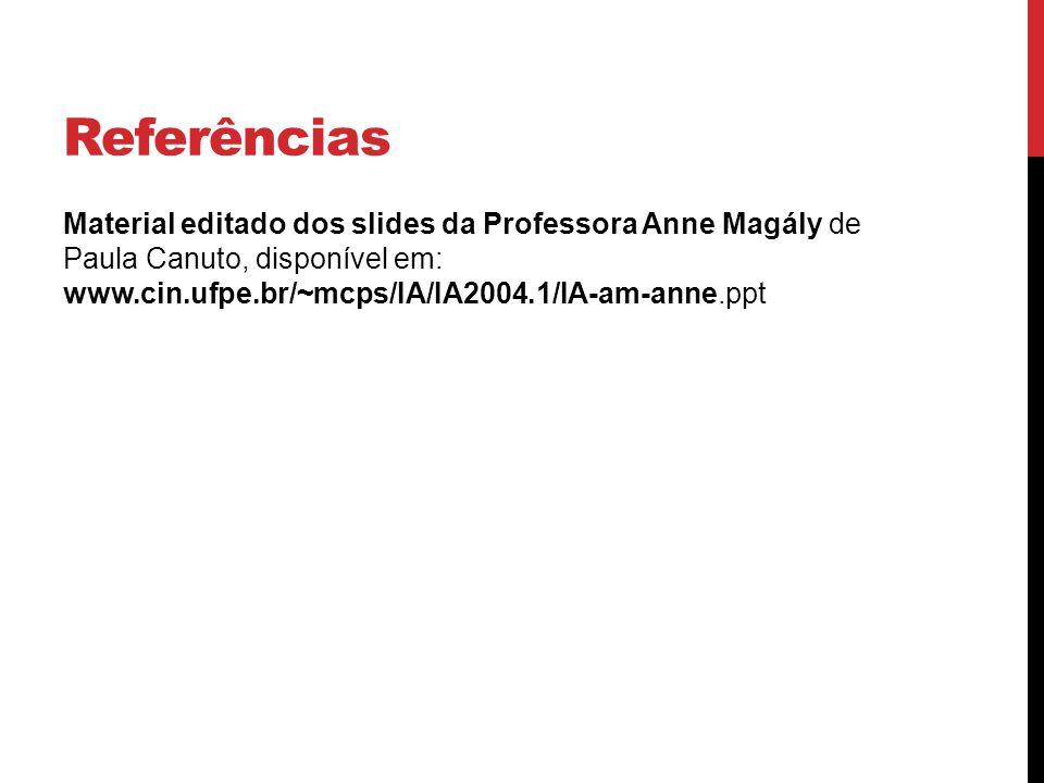 Referências Material editado dos slides da Professora Anne Magály de Paula Canuto, disponível em: www.cin.ufpe.br/~mcps/IA/IA2004.1/IA-am-anne.ppt.