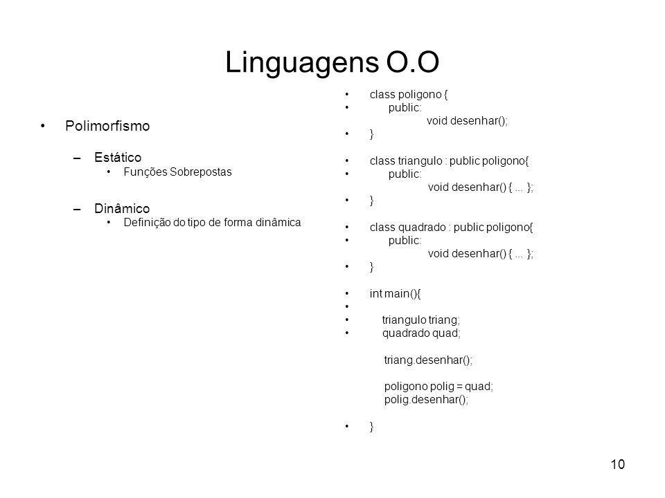 Linguagens O.O Polimorfismo Estático Dinâmico class poligono { public: