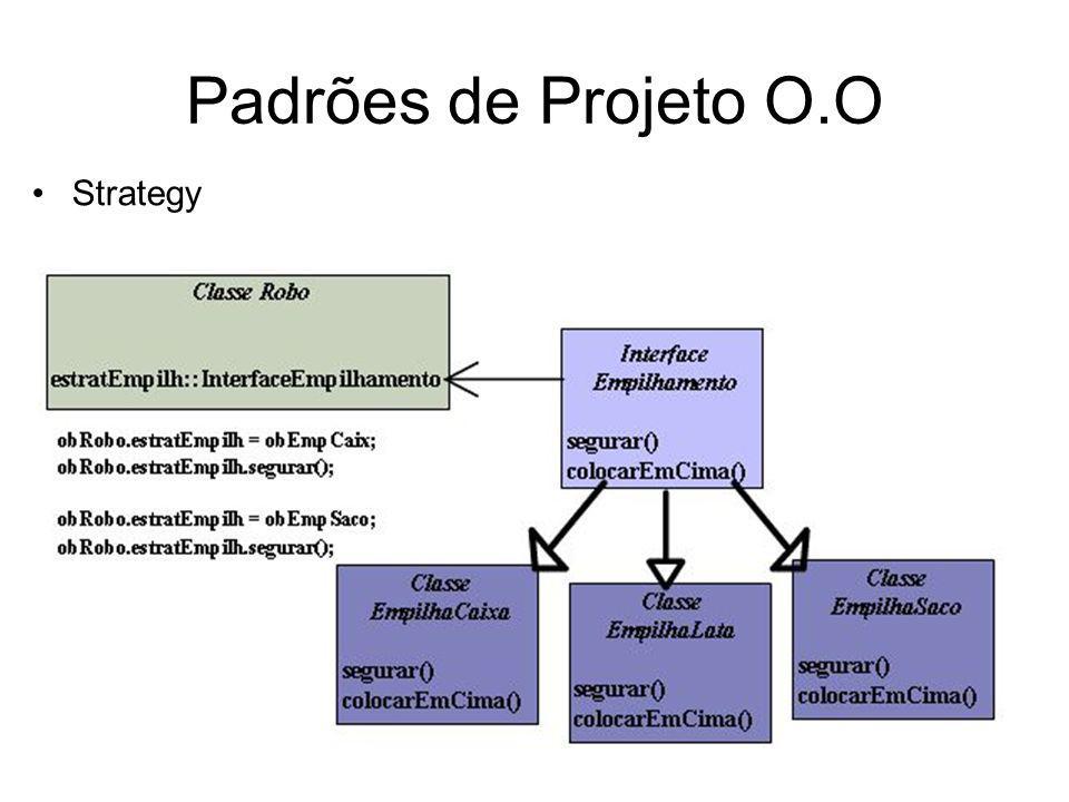Padrões de Projeto O.O Strategy