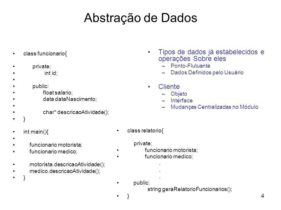 Abstração de Dados Tipos de dados já estabelecidos e operações Sobre eles. Ponto-Flutuante. Dados Definidos pelo Usuário.