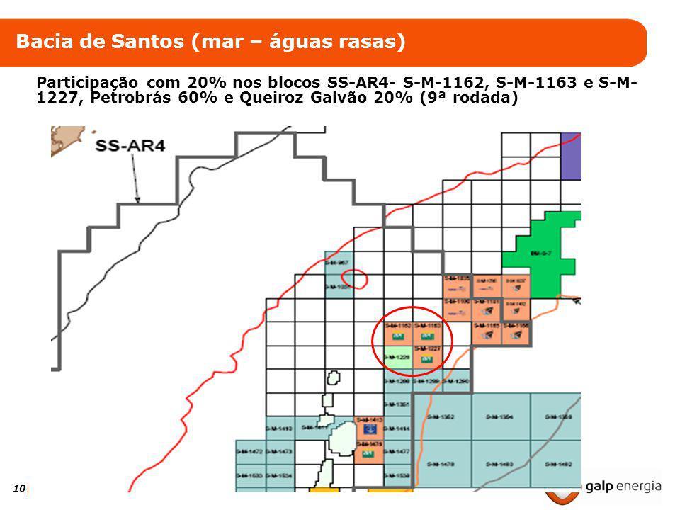 Bacia de Santos (mar – águas rasas)