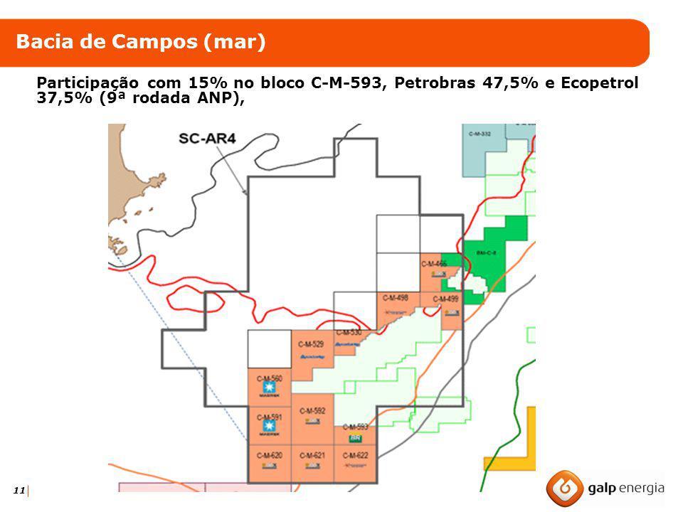 Bacia de Campos (mar) Participação com 15% no bloco C-M-593, Petrobras 47,5% e Ecopetrol 37,5% (9ª rodada ANP),