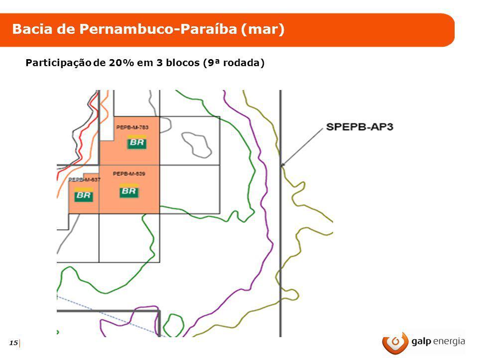 Bacia de Pernambuco-Paraíba (mar)