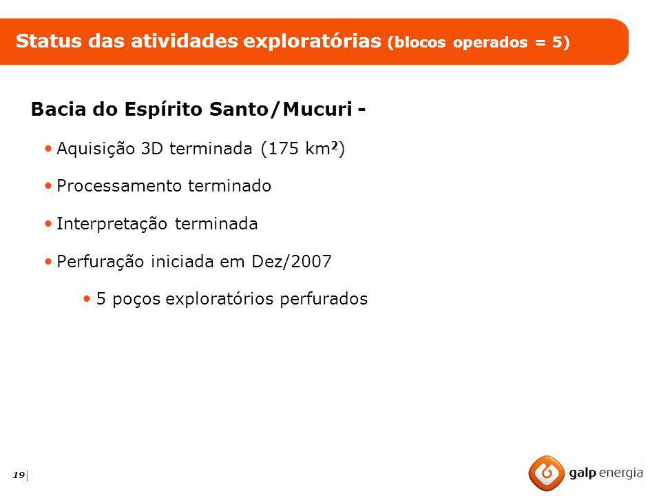 Status das atividades exploratórias (blocos operados = 5)