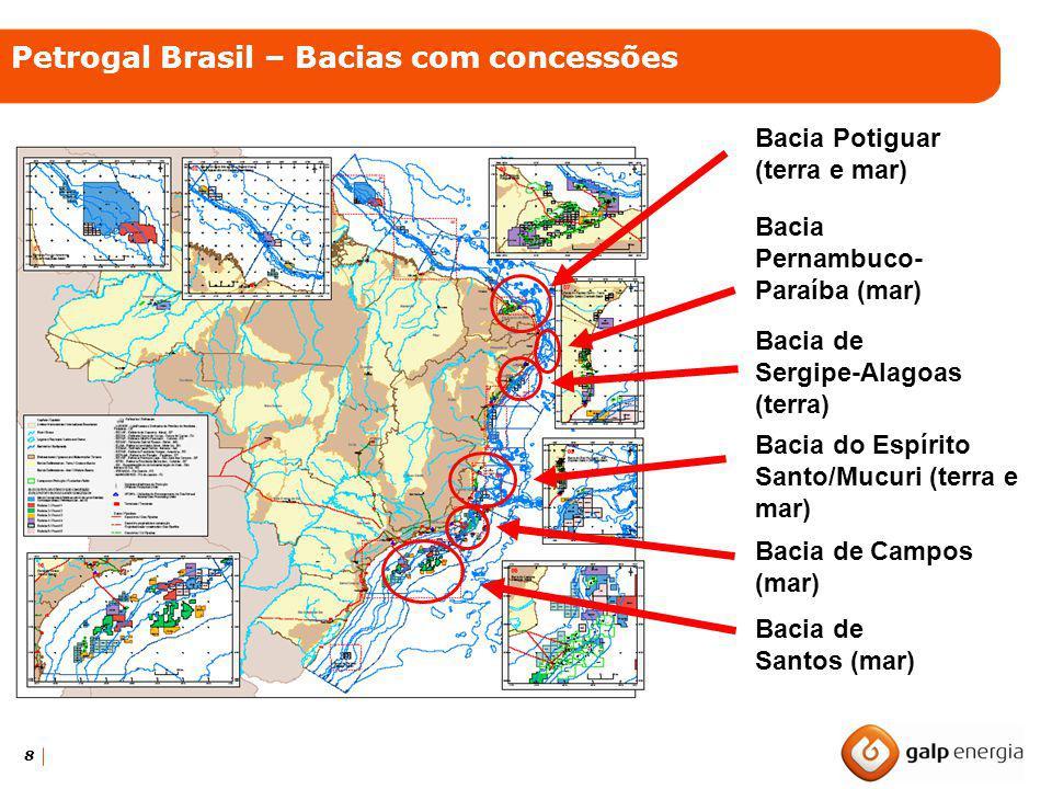 Petrogal Brasil – Bacias com concessões