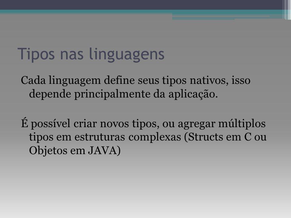 Tipos nas linguagens
