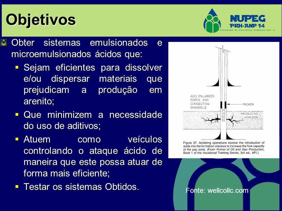 Objetivos Obter sistemas emulsionados e microemulsionados ácidos que: