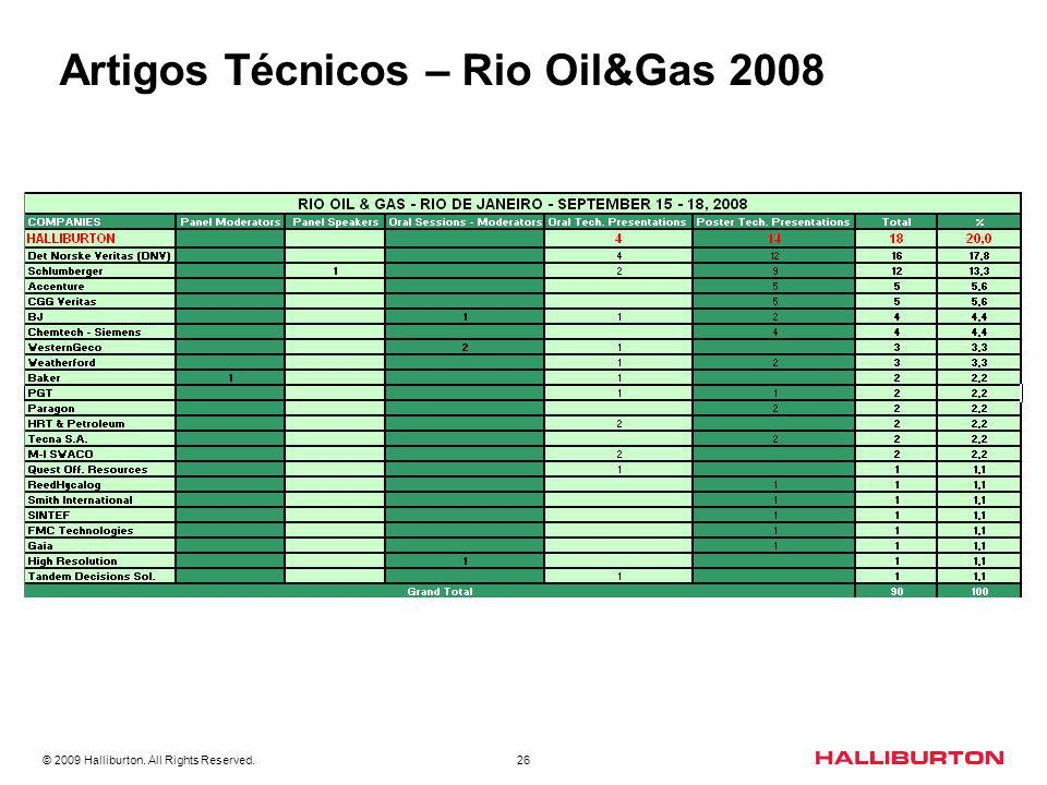 Artigos Técnicos – Rio Oil&Gas 2008