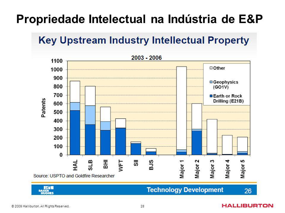 Propriedade Intelectual na Indústria de E&P