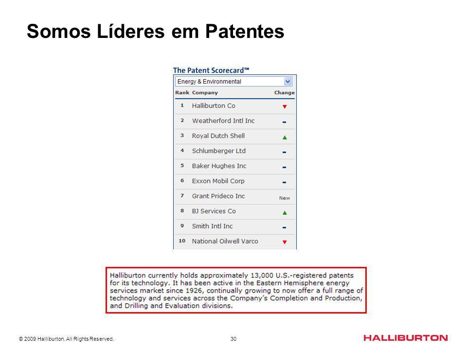 Somos Líderes em Patentes