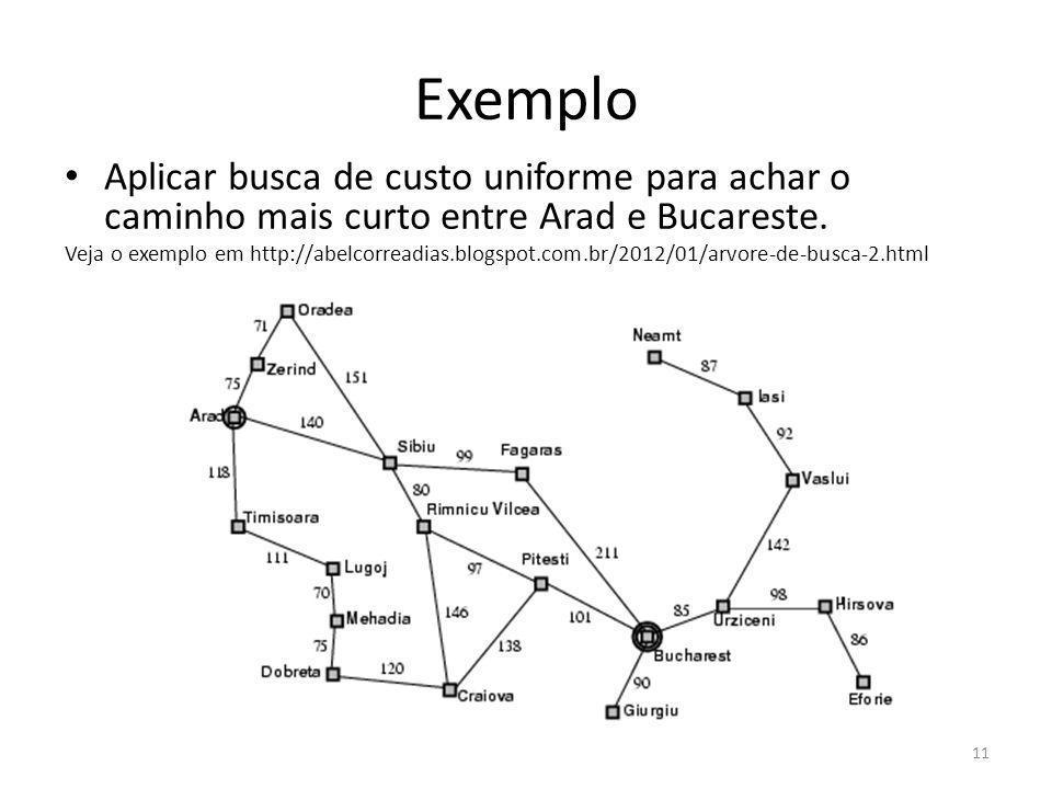 Exemplo Aplicar busca de custo uniforme para achar o caminho mais curto entre Arad e Bucareste.