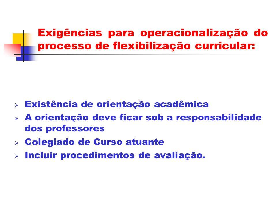 Exigências para operacionalização do processo de flexibilização curricular:
