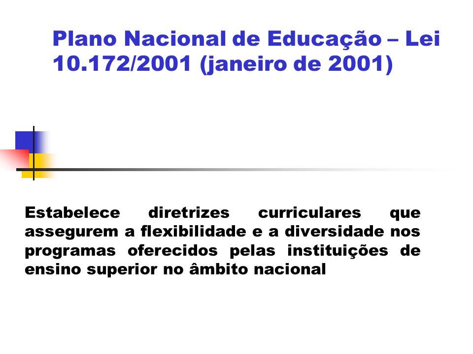 Plano Nacional de Educação – Lei 10.172/2001 (janeiro de 2001)