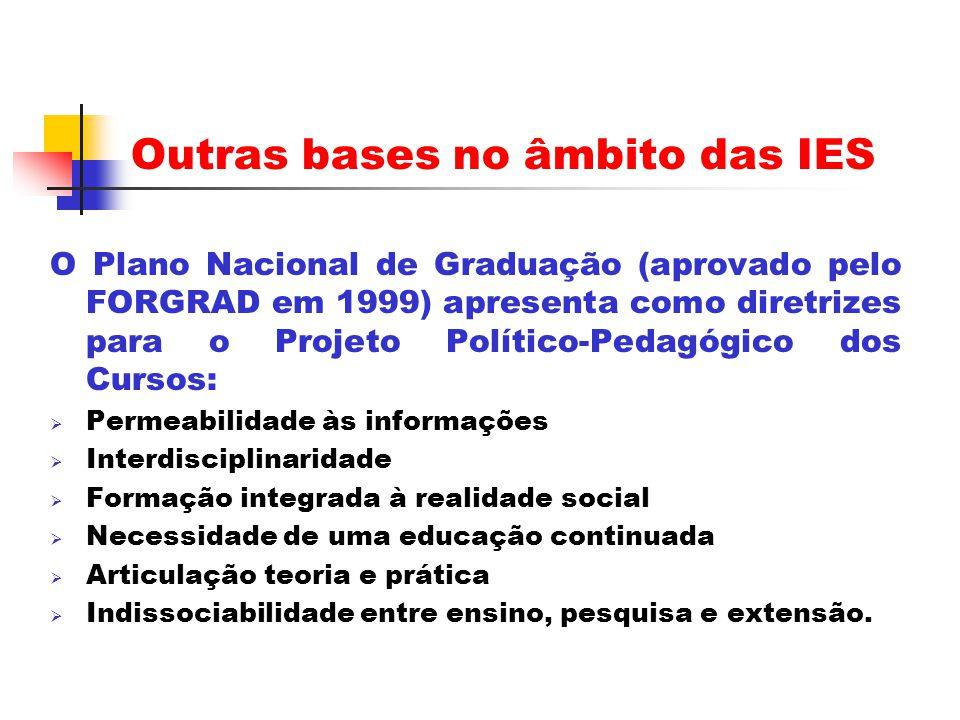 Outras bases no âmbito das IES