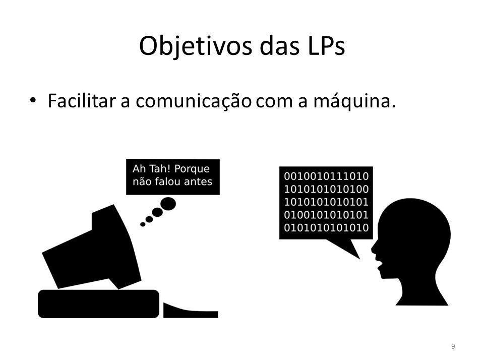 Objetivos das LPs Facilitar a comunicação com a máquina.
