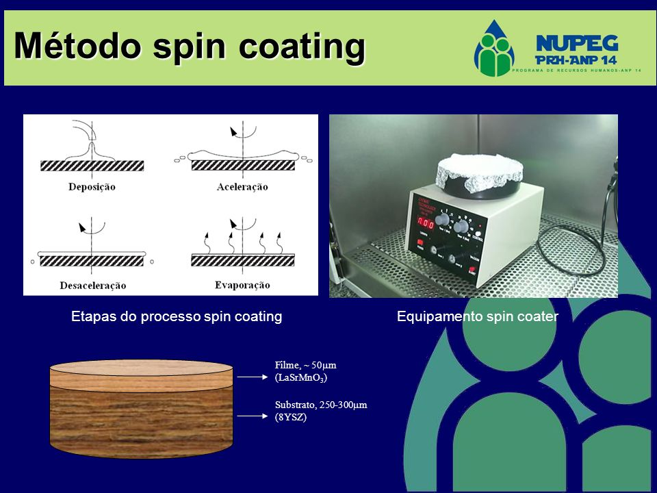 Método spin coating Etapas do processo spin coating
