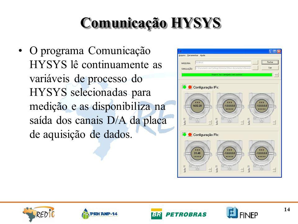 Comunicação HYSYS