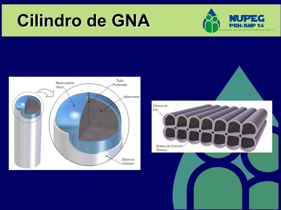 Cilindro de GNA 6